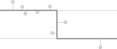 schematic example of a location-to-map match